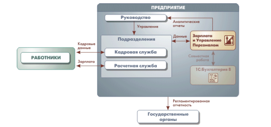 Scheme_1C-ZUP.png